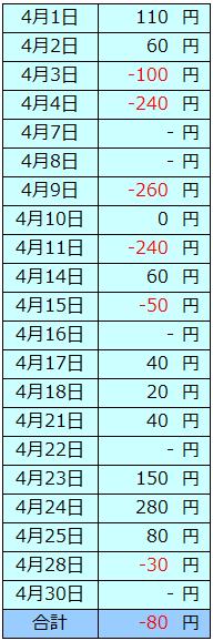 201404ae
