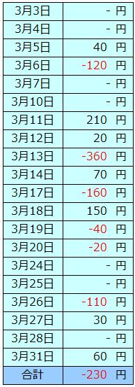 sd201403