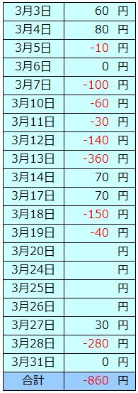 tc201403