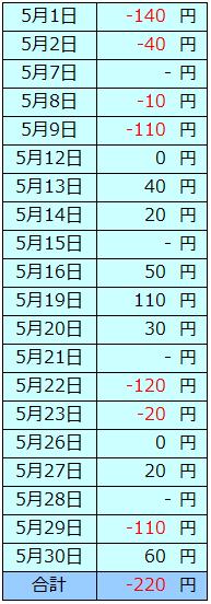 201405v10