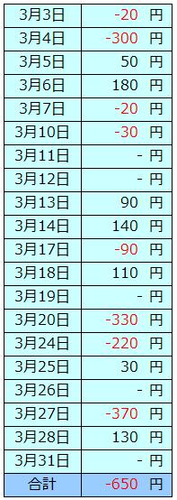 v201403