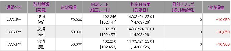 sb20140324