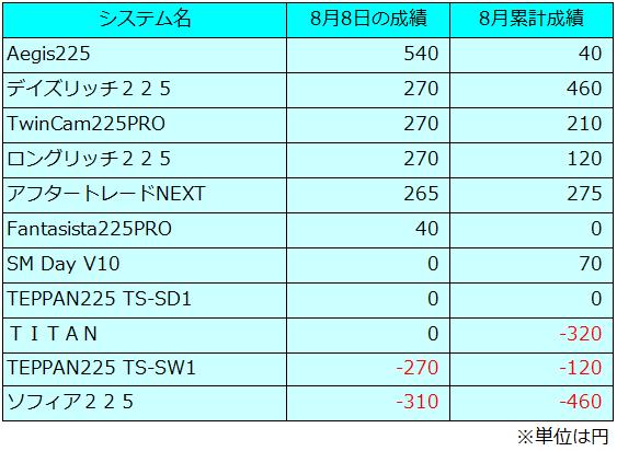 20140808nk
