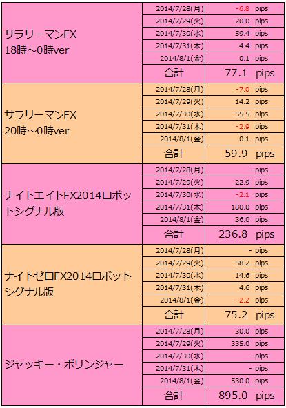 2014081fx2