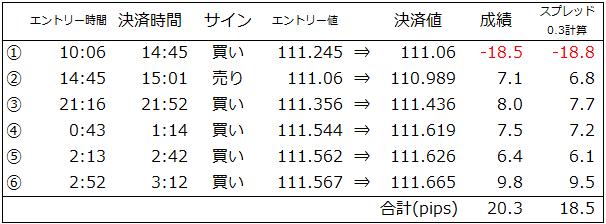 20170725dsd