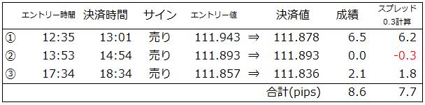 20170726dsd