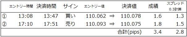 20170804dsd