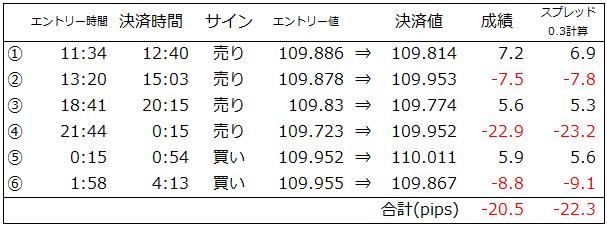 20170809dsd