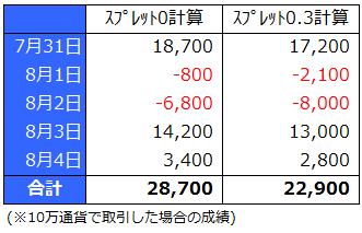 2017081sds