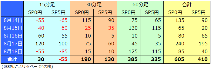 dp201803