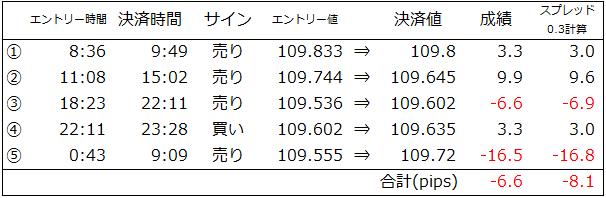 201700904dsd