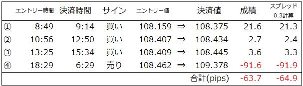 201700911dsd