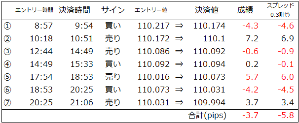 201700913dsd