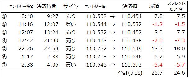 201700914dsd