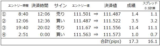 201700919dsd