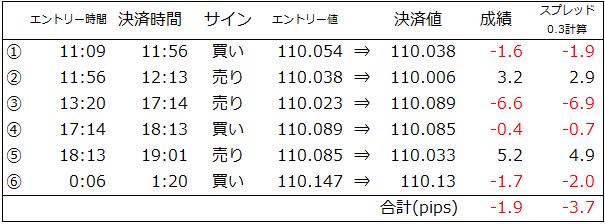 20170901dsd