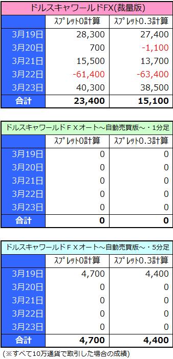 ds2018034