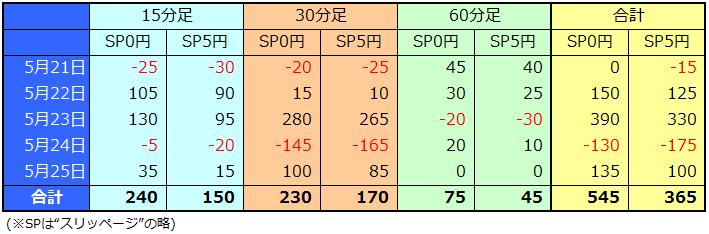dp2018053