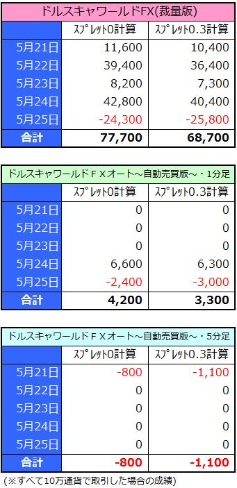 ds2018053