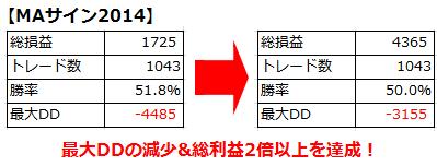 ma4518