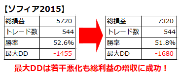 so518