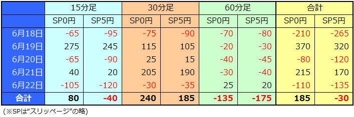 dp2018063