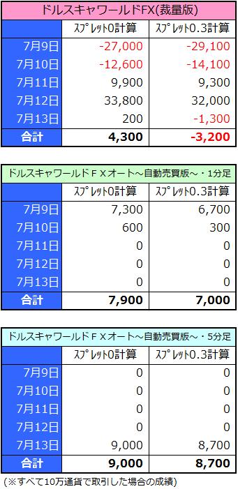 ds2018072