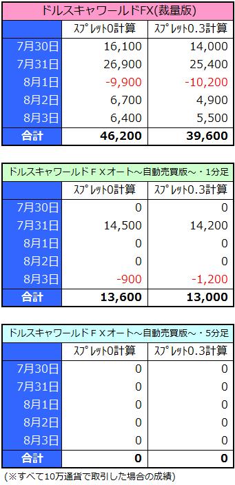 ds2018081
